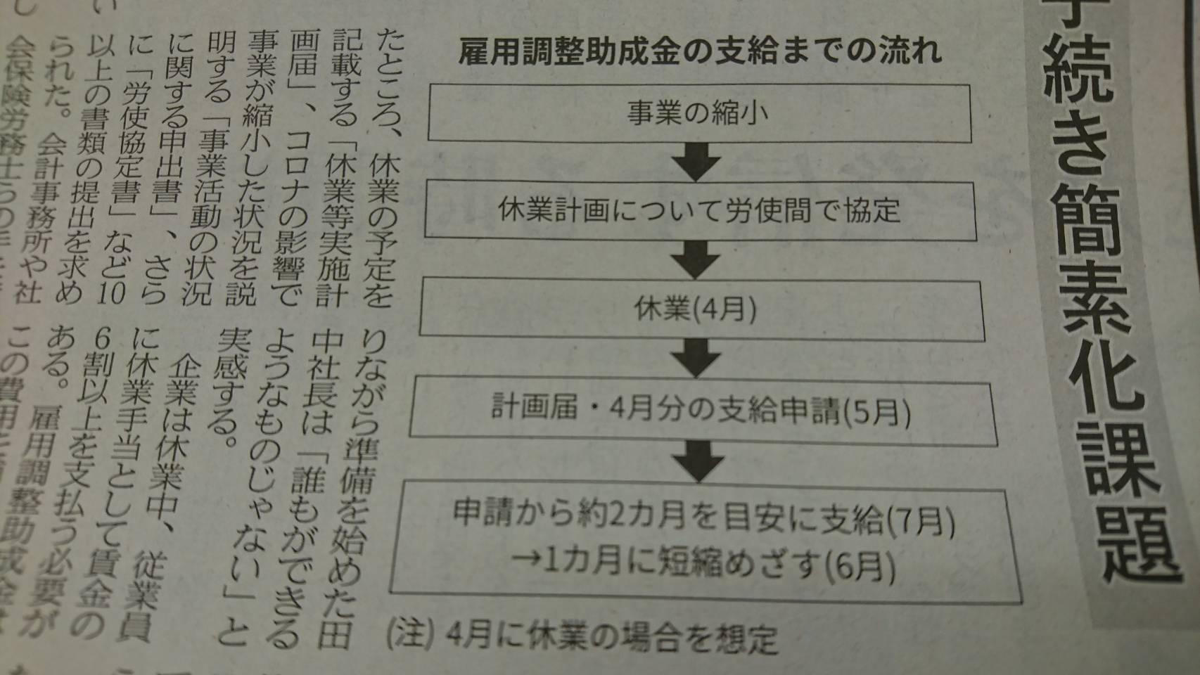 クアルト 新宿